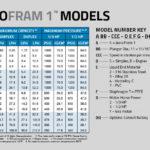 JAECO Fram Models & Specs