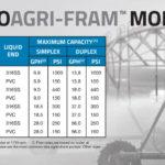 JAECO Agri-Fram Models